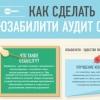 Как провести юзабилити-анализ (аудит) сайта – инфографика