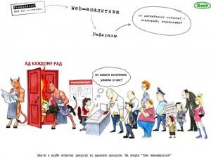 пример дизайна сайта procontext.ru