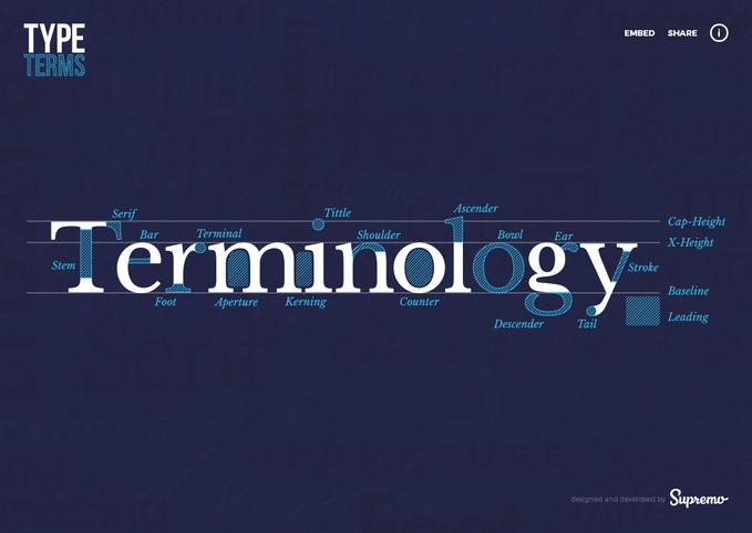 Все о веб-дизайне: кратко о шрифтах и текстовом оформлении
