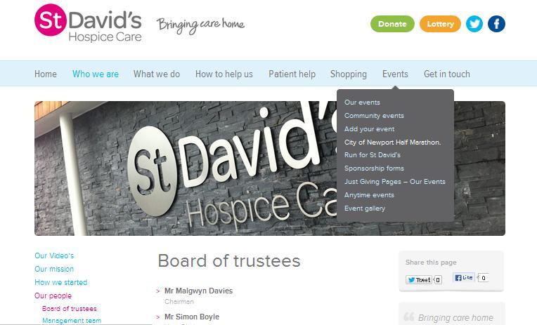 Идеи дизайна сайта