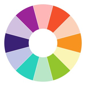 Дополнительные цвета круга