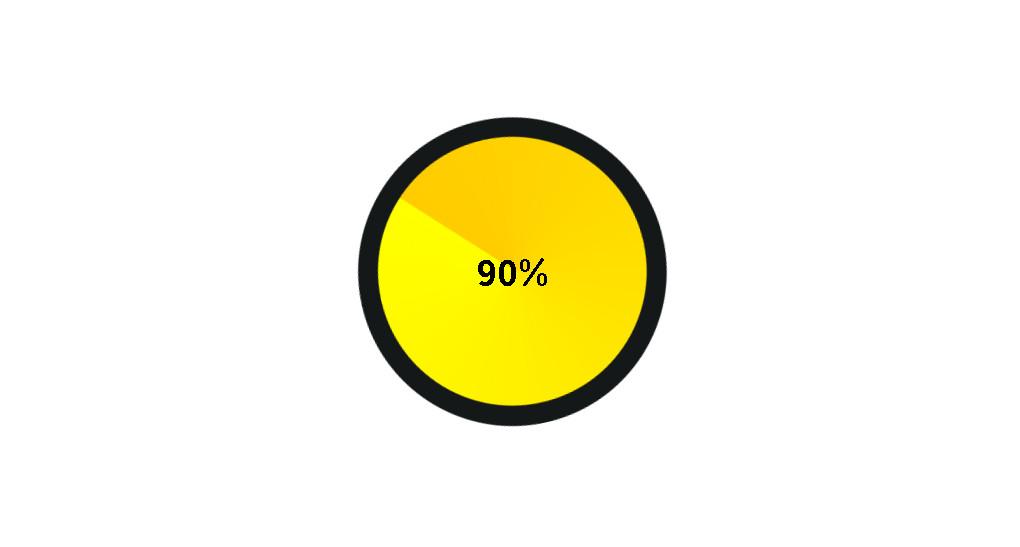 прелоадер с процентами