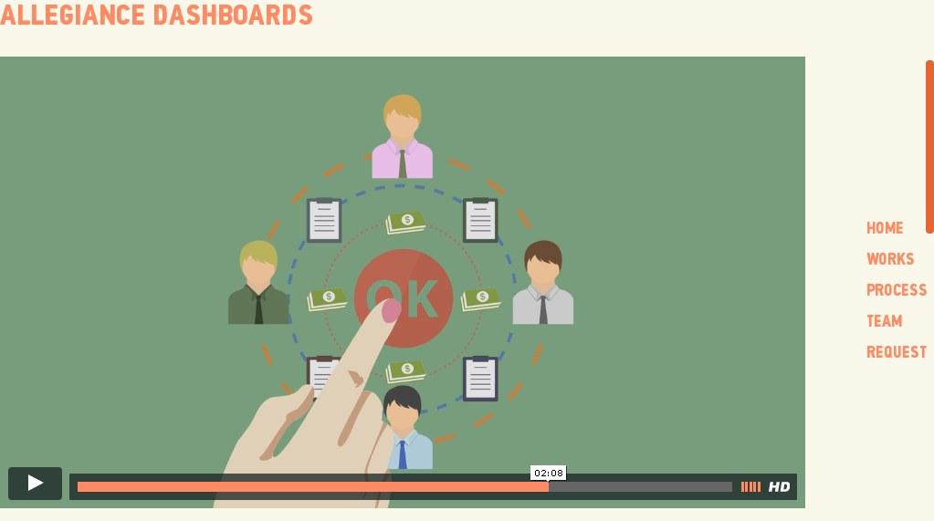 Сайт дизайн студии с полезной видео-инфографикой:объясняющее анимационное видео