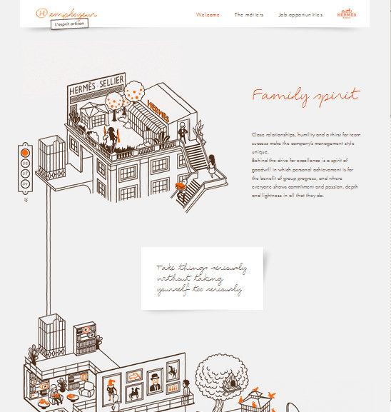 Иллюстрированный и анимированный сайт на html5 и css3