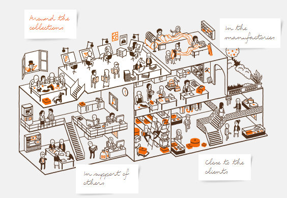 Классный сайт в рисованном стиле с анимацией «скетчевых» элементов