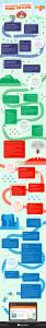 Инфографика: как работает WordPress