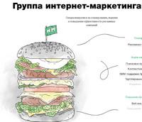 топ-11 креативных сайтов российских студий веб-дизайна