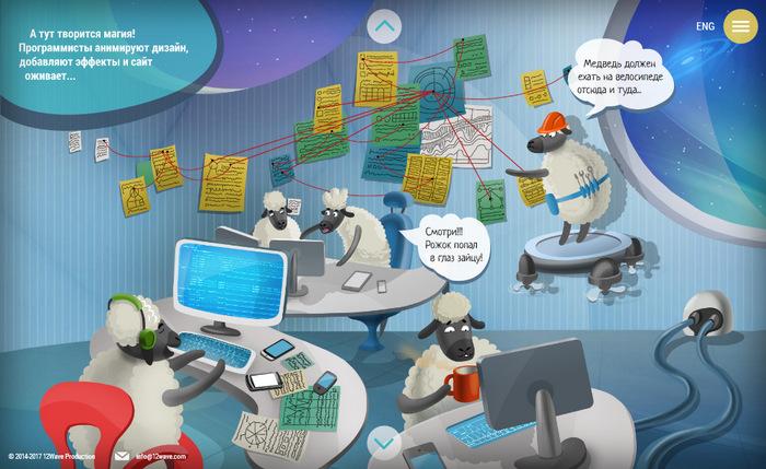 Запоминающийся сайт российской веб-студии: «космический» дизайн с анимацией, интерактивом и реалистичной графикой