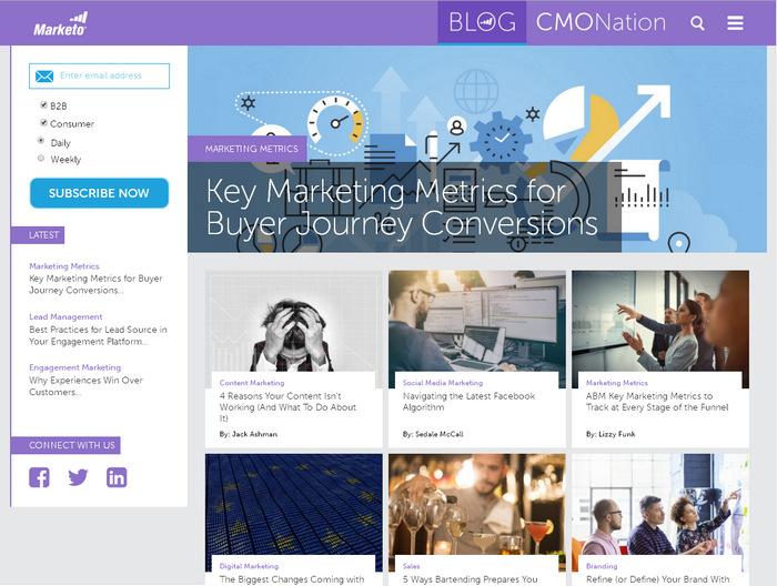 Современный корпоративный блог маркетинговой компании