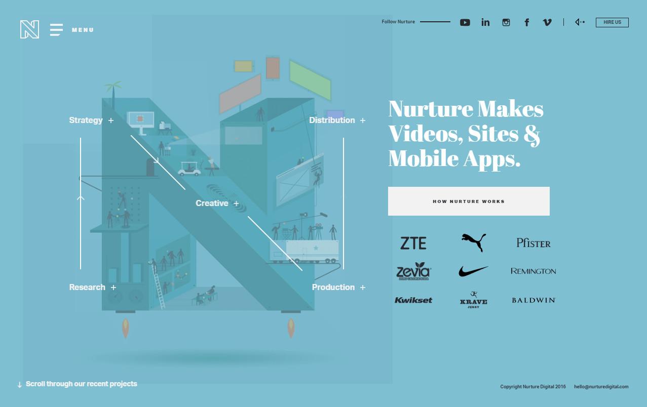 Крутой анимированный дизайн в плоском стиле - сайт digital агентства из Лос-Анжелеса nurturedigital.com