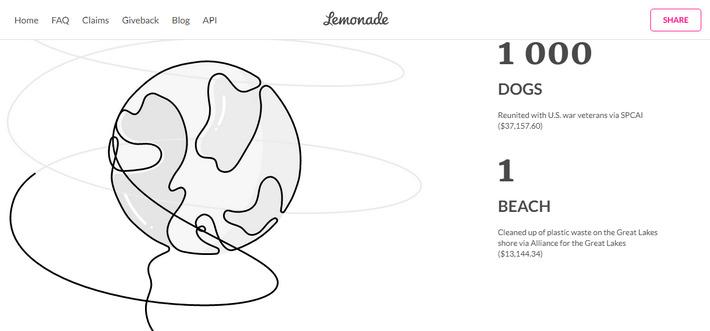 Fashion web trends 2020: design based on line art